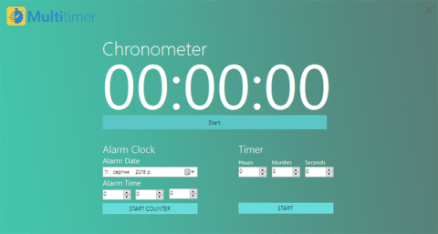 O recurso Multitimer Chronometer é um arenque vermelho que desvia a atenção de sua atividade de adware